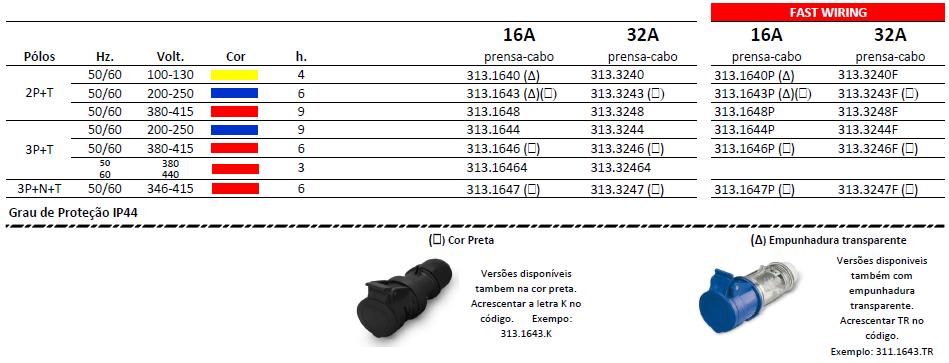 ACOPLAMENTO IP44 - SERIE OPTIMA