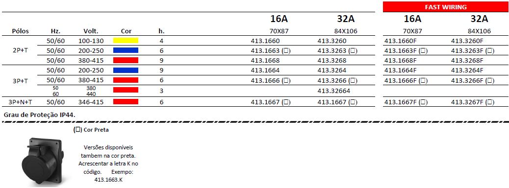 TOMADAS DE EMBUTIR - IP44 SERIE OPTIMA